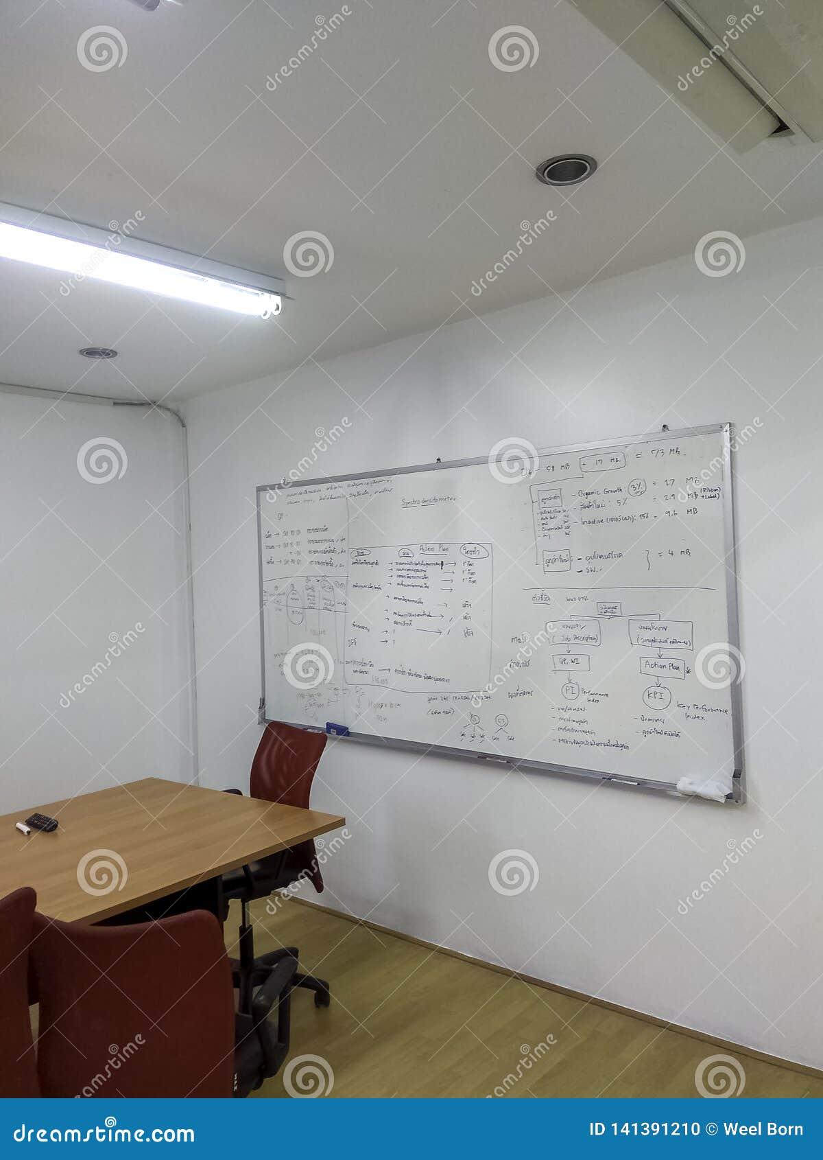 Mötesrum för kontorsarbetare