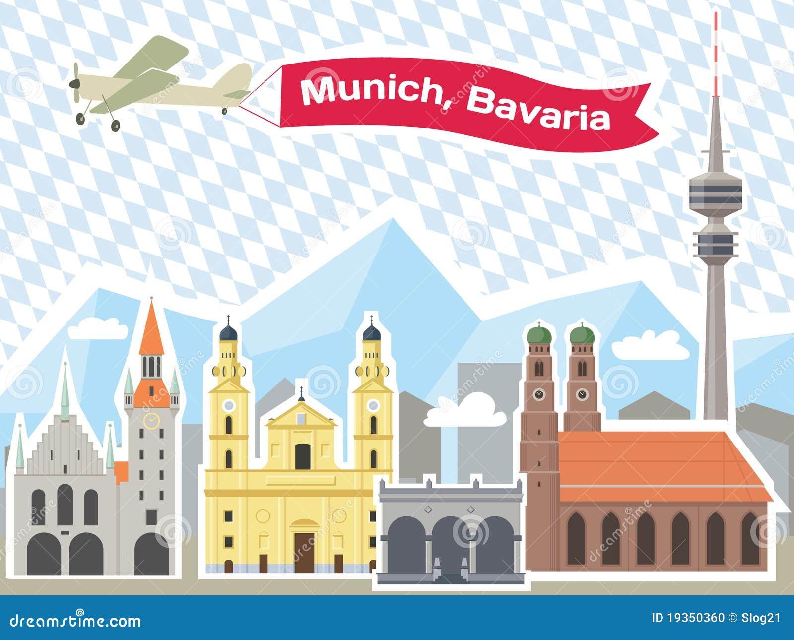 München-Skyline