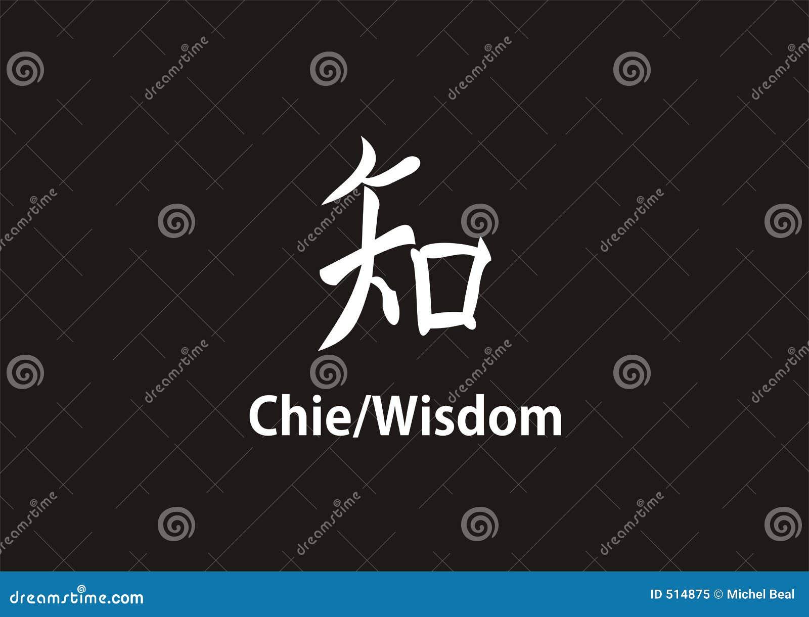 Mądrość kanji