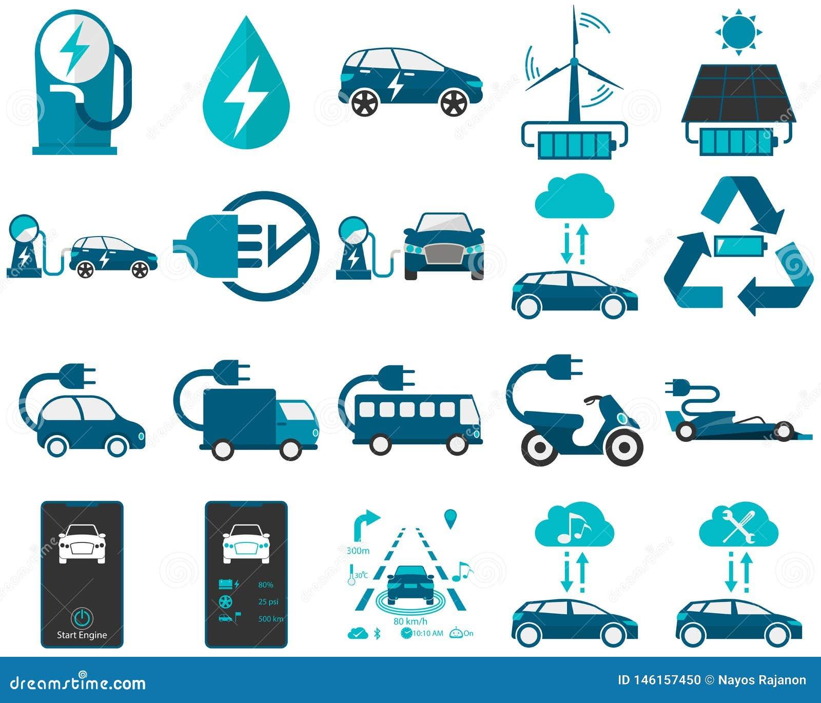 M?drze i elektryczny pojazd w kolorze