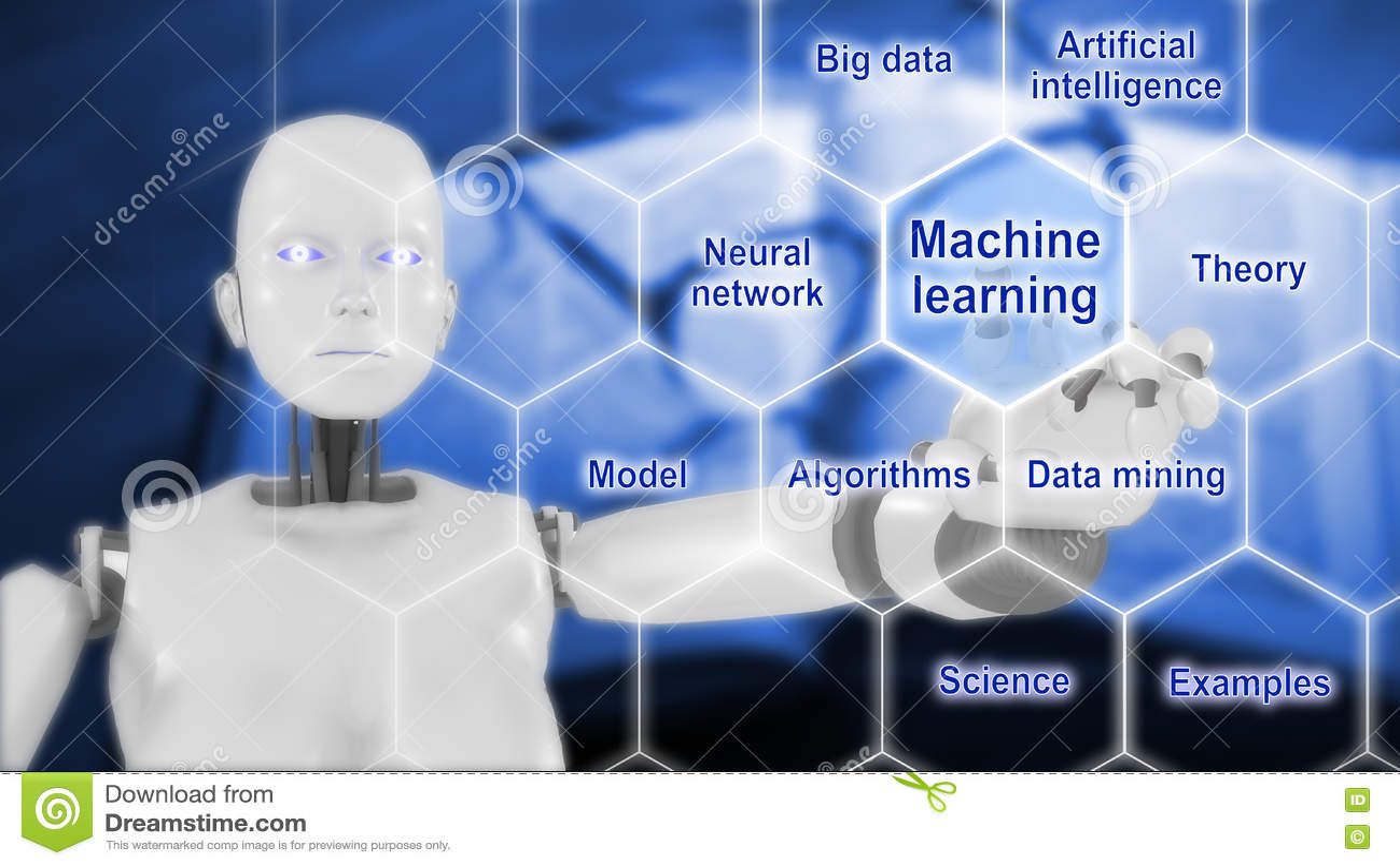 Mądrze maszyny sztucznej inteligenci pojęcie