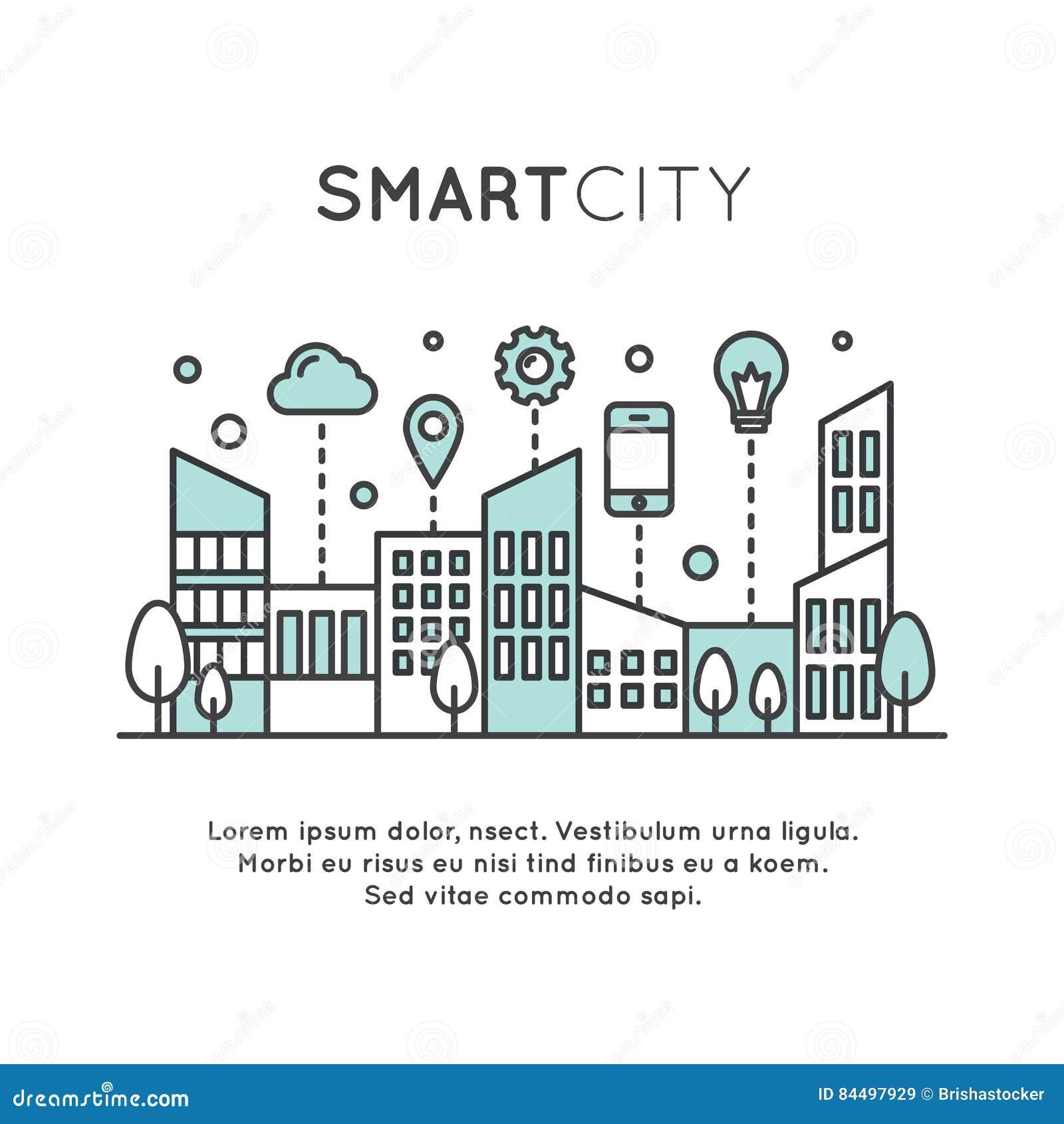 Mądrze miasta pojęcie
