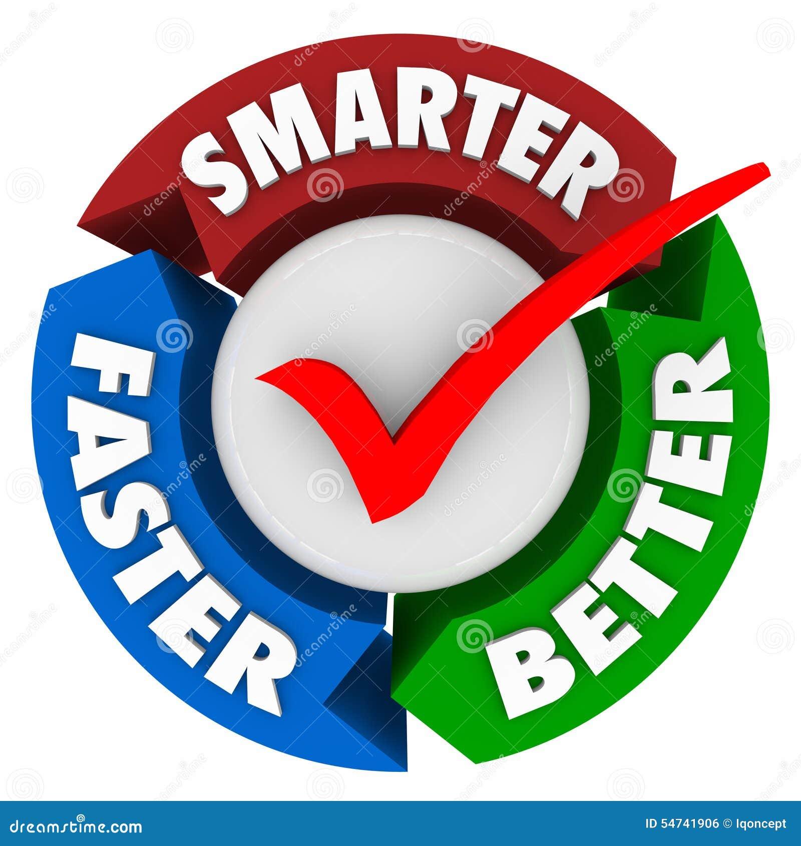 Mądrze Szybcy Lepszy słowa Doskonalić Wyborowego czeka Mark okrąg