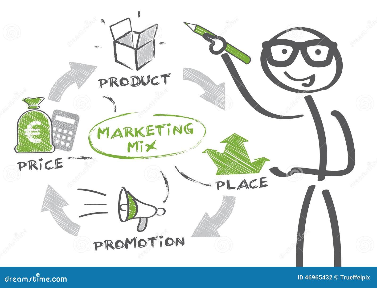 Mężczyzna strategii marketingowej rysunkowy pojęcie
