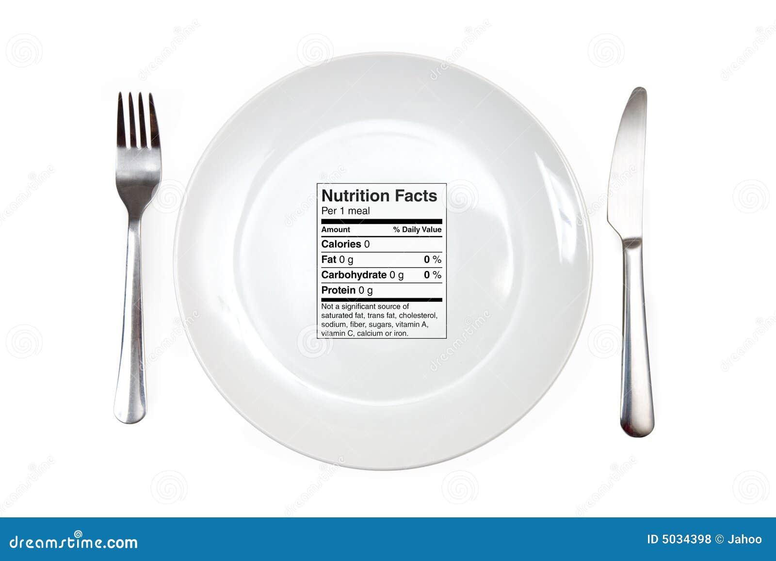 Maaltijd met 0 calorieën