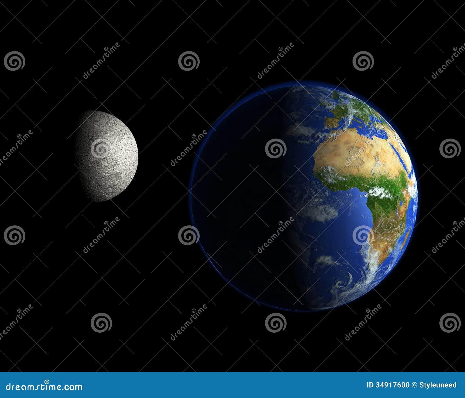 Maan en aarde in ruimte