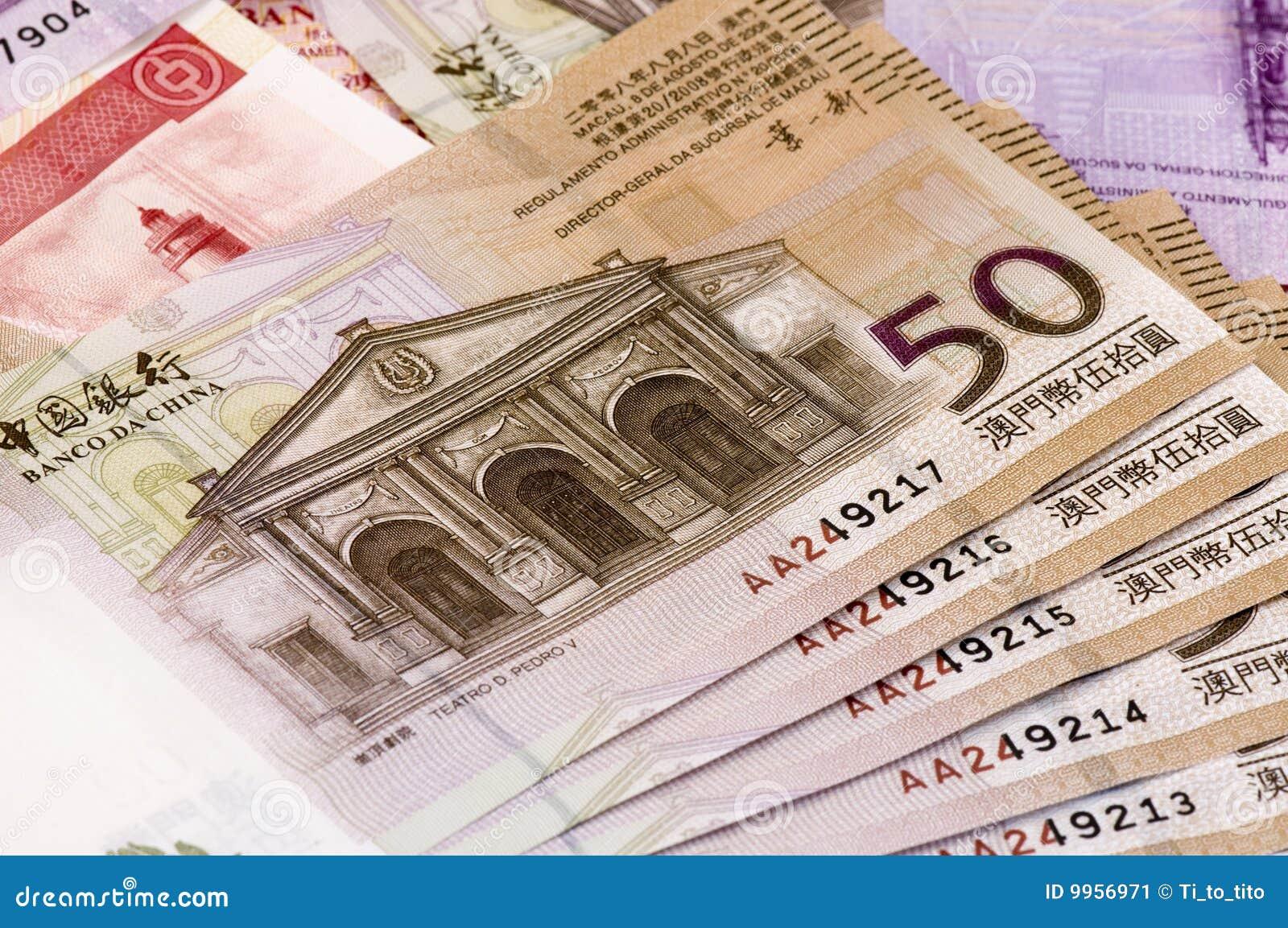 Macau Currency
