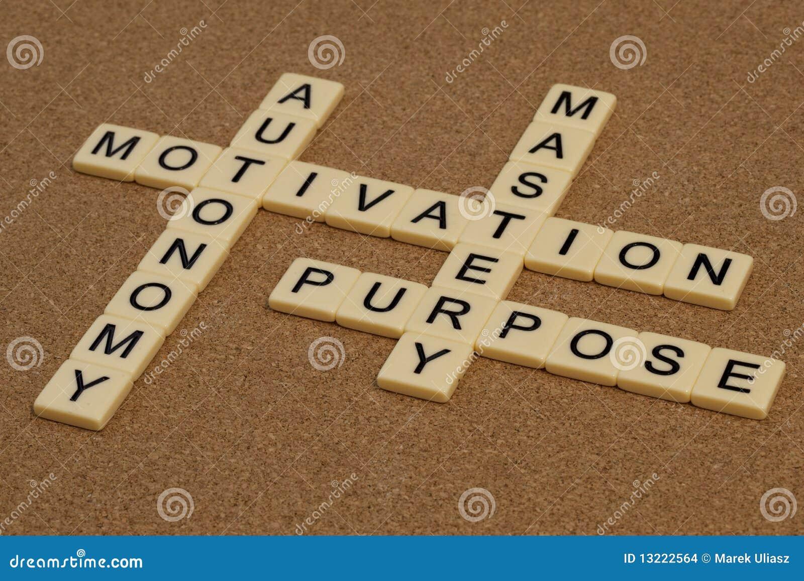 Maestría, autonomía, propósito, motivación