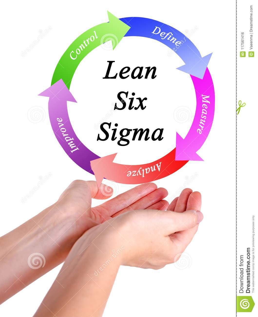 Magere Sigma Zes