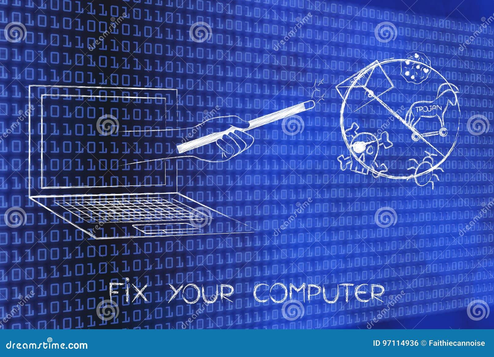 computer navigation fix