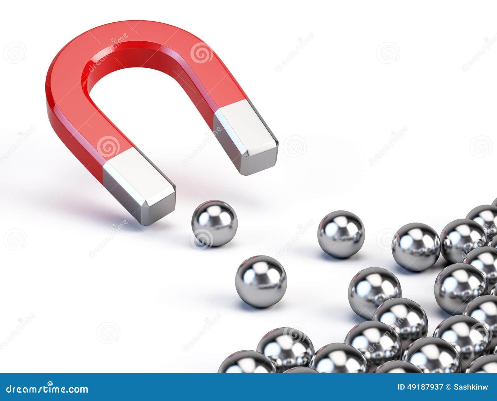 Magnes przyciąga sfery