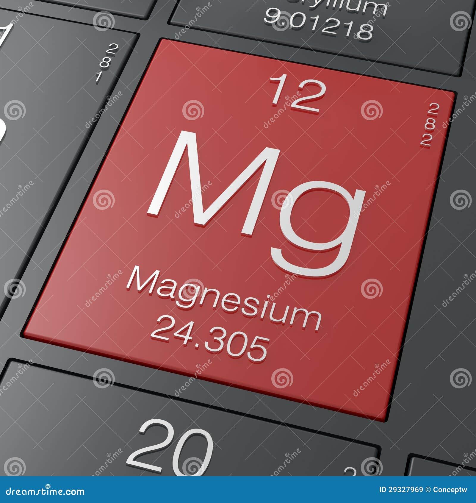 Diabetes And Magnesium