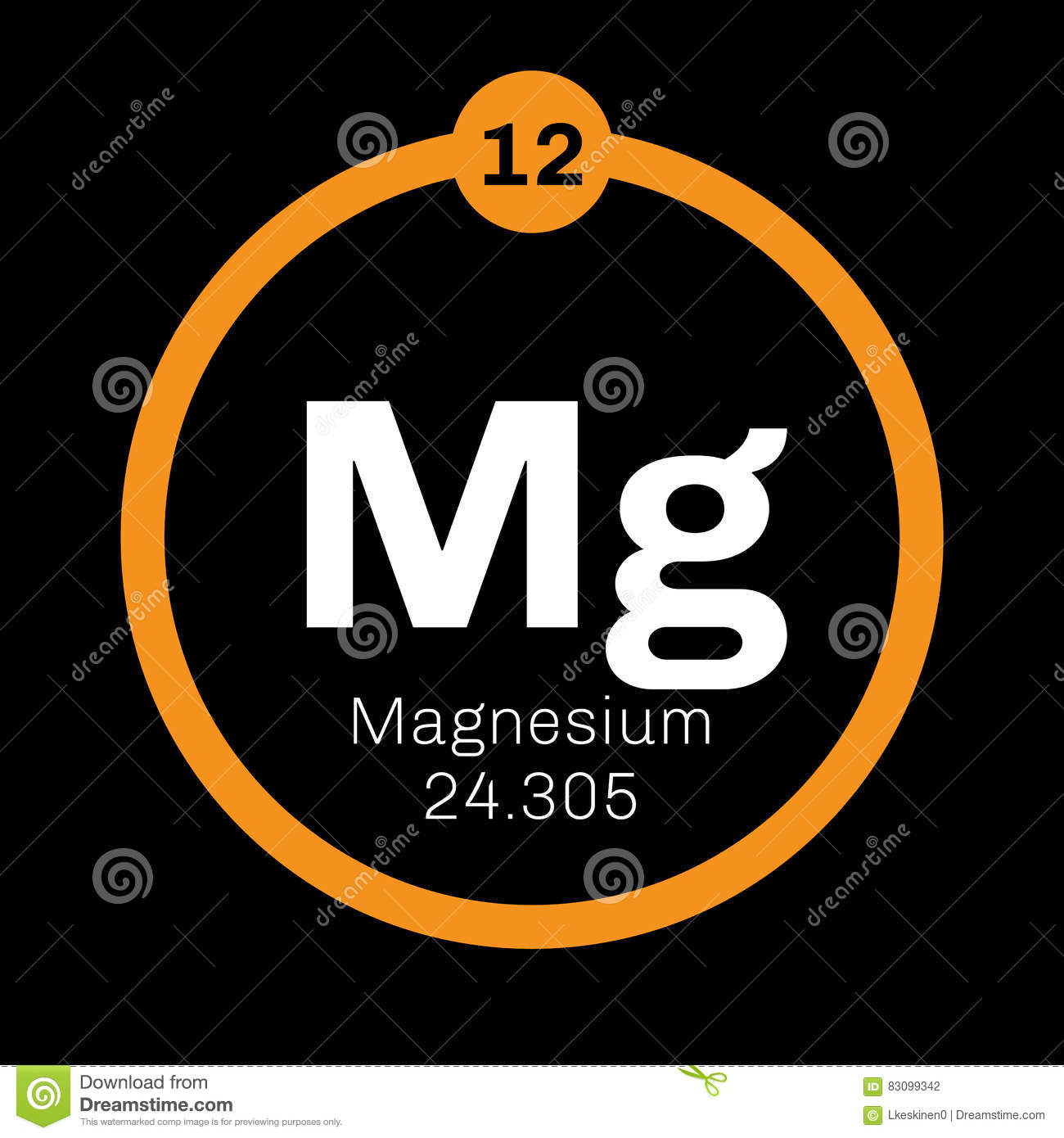 Magnesium chemisch element