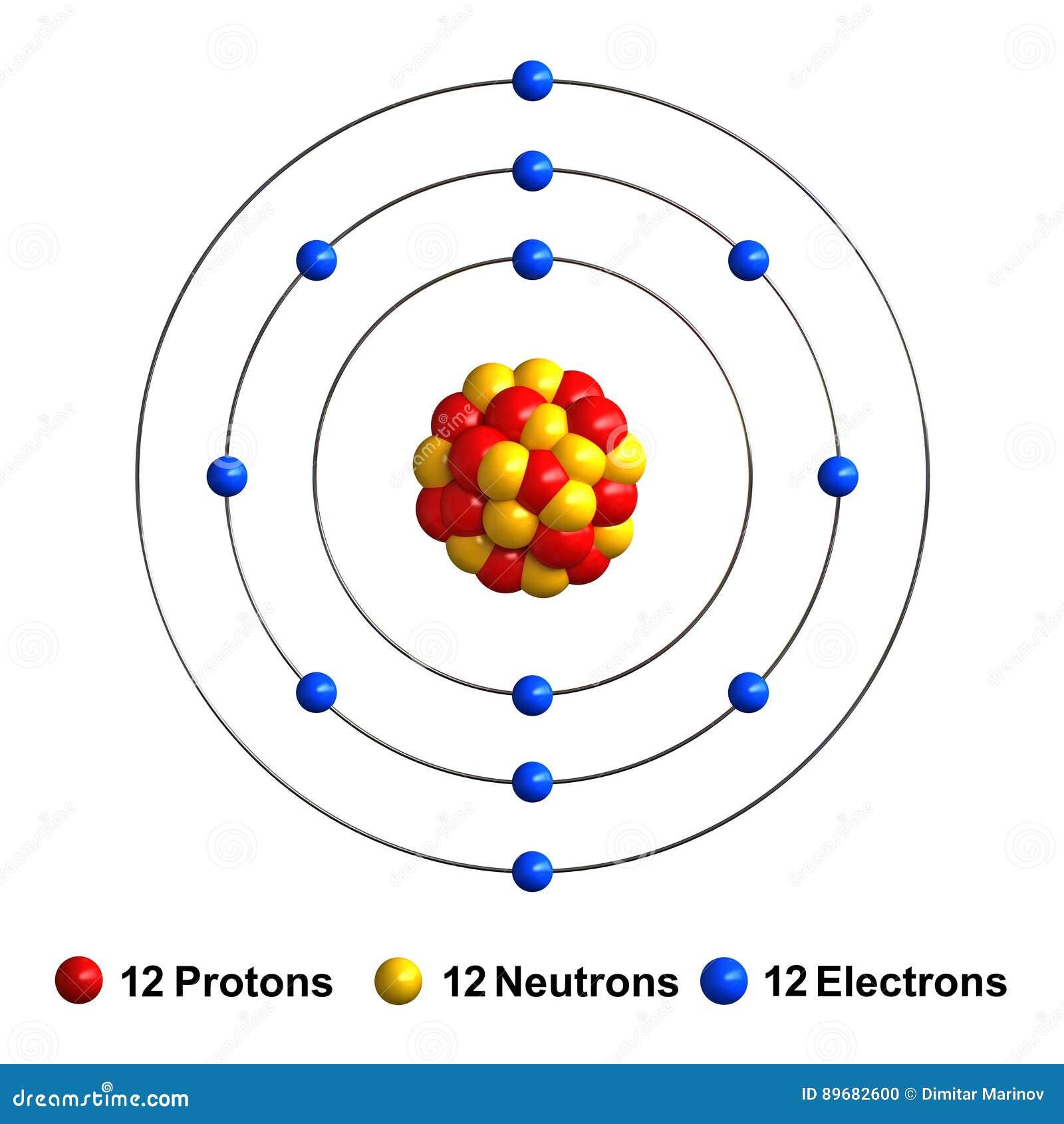 Magnesium Stock Illustration Illustration Of Formula 89682600