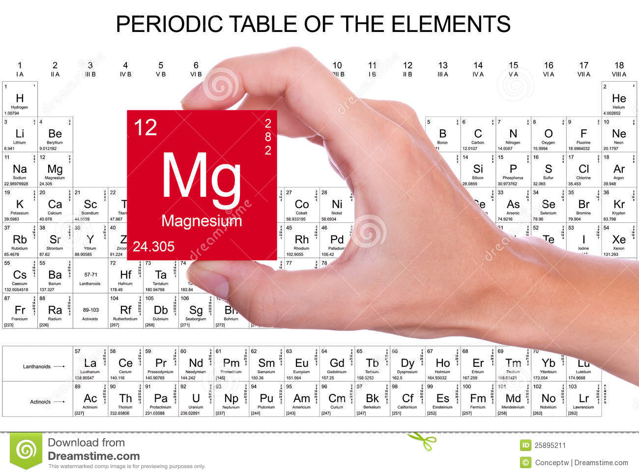 Magnesium symbol stock illustration image of table handheld magnesium symbol gamestrikefo Gallery