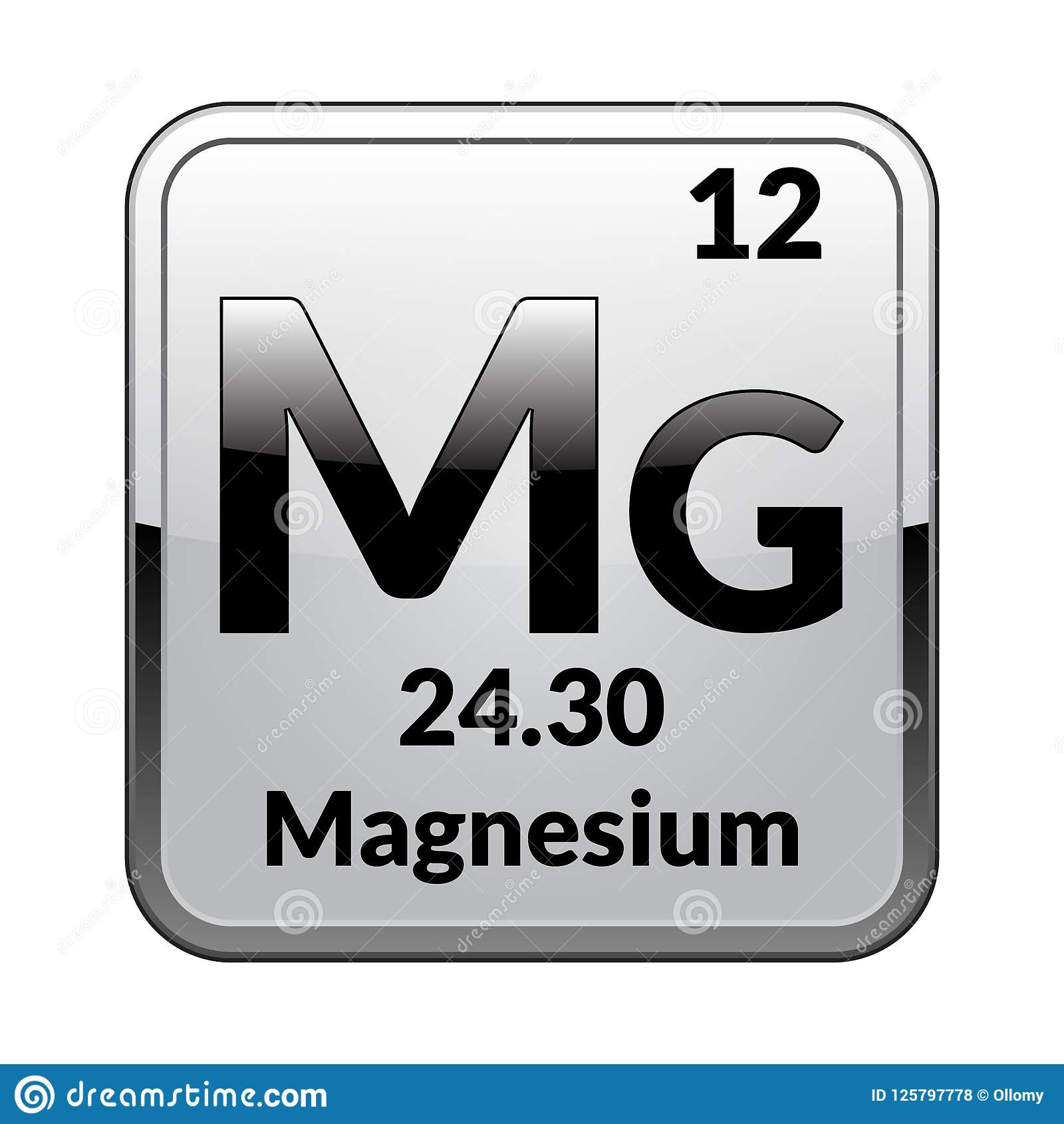 The Periodic Table Element Magnesiumctor Stock Vector