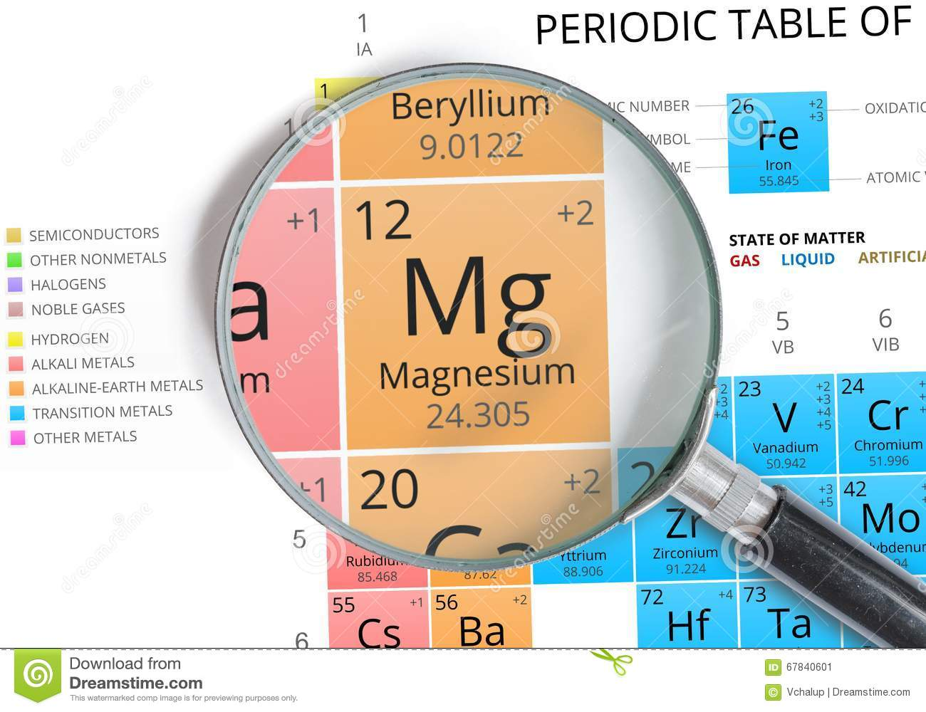 Magnesium symbol mg element of the periodic table zoomed stock magnesium symbol mg element of the periodic table zoomed urtaz Gallery