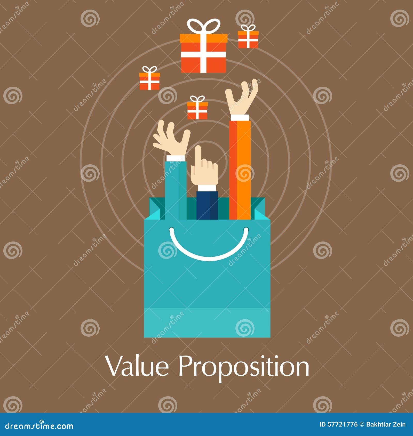 Mains de concept de client de proposition de valeur