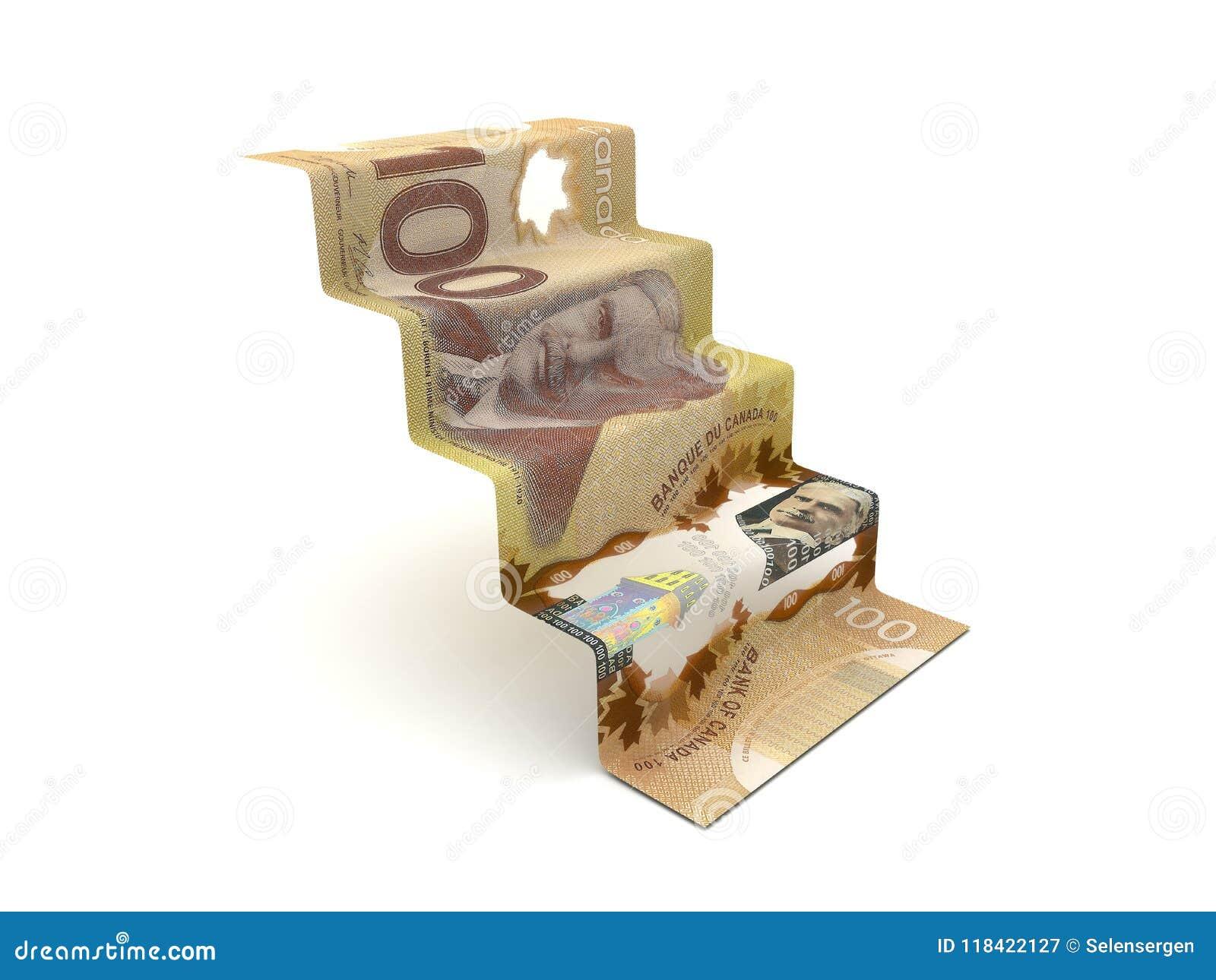 Mais altamente com etapas do dólar canadense