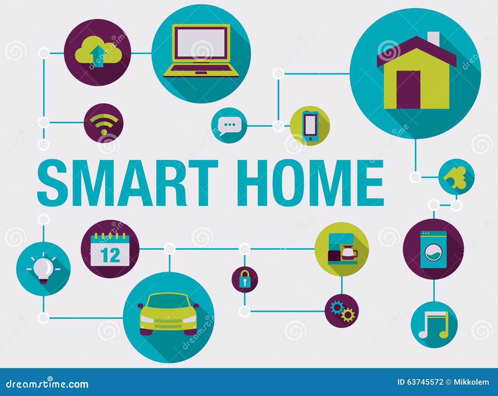 maison fut e et domotique infographic illustration de. Black Bedroom Furniture Sets. Home Design Ideas