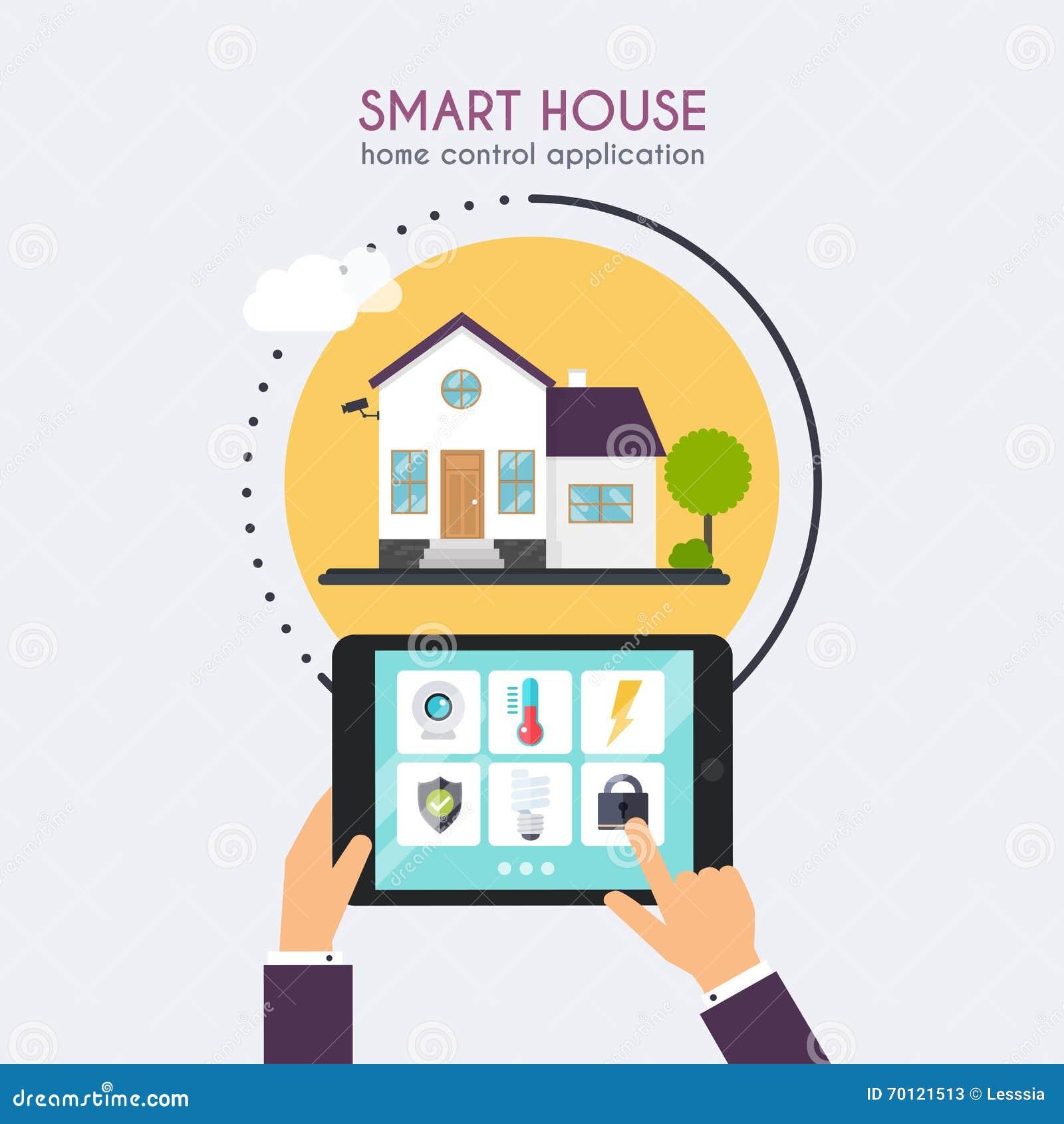 Maison intelligente concept la maison d 39 application de contr le main tenant le tabl for Application maison