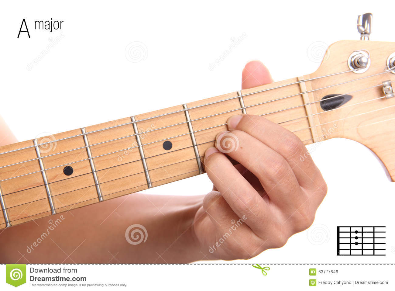 A Major Guitar Chord Tutorial Stock Photo Image Of Background