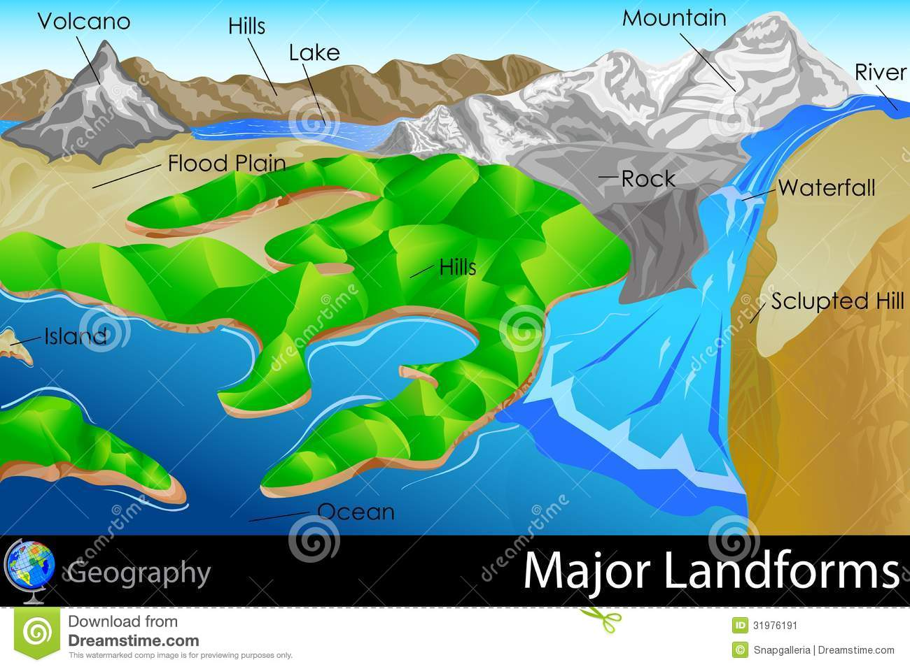 land forms These printable games and worksheets can be used to teach students about landforms, such as plains, plateaus, mountains, and hills.