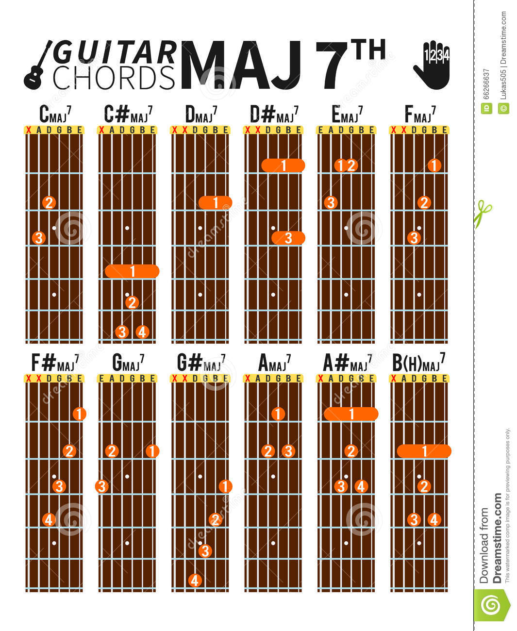 Major Seventh Chords Chart For Guitar With Fingers Position Stock