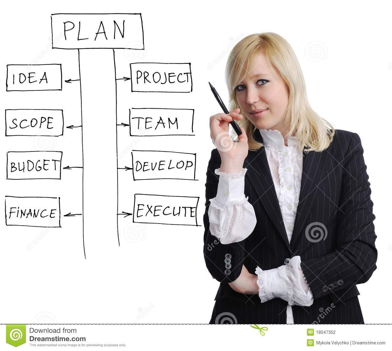 Making A Plan Stock Photography