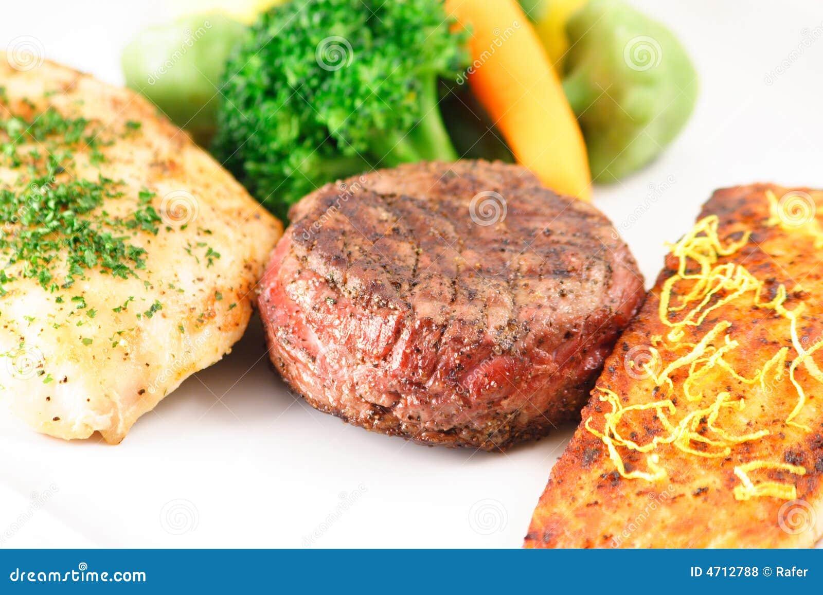 Maksymalna posiłek białka