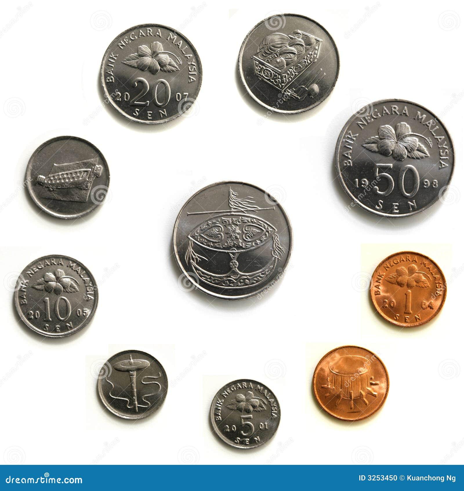 Fc coin value malaysia - Cryptokitties clone
