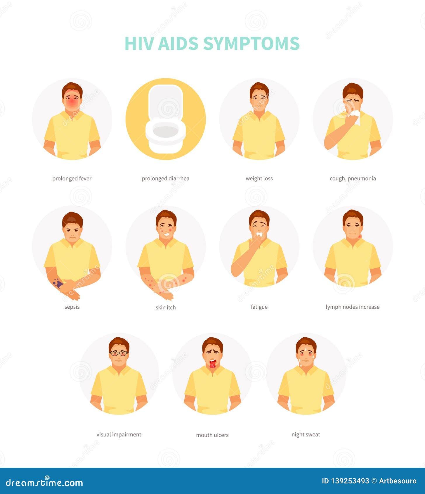 Diagram Of The Hiv Virus Vector Stock Illustration Manual Guide
