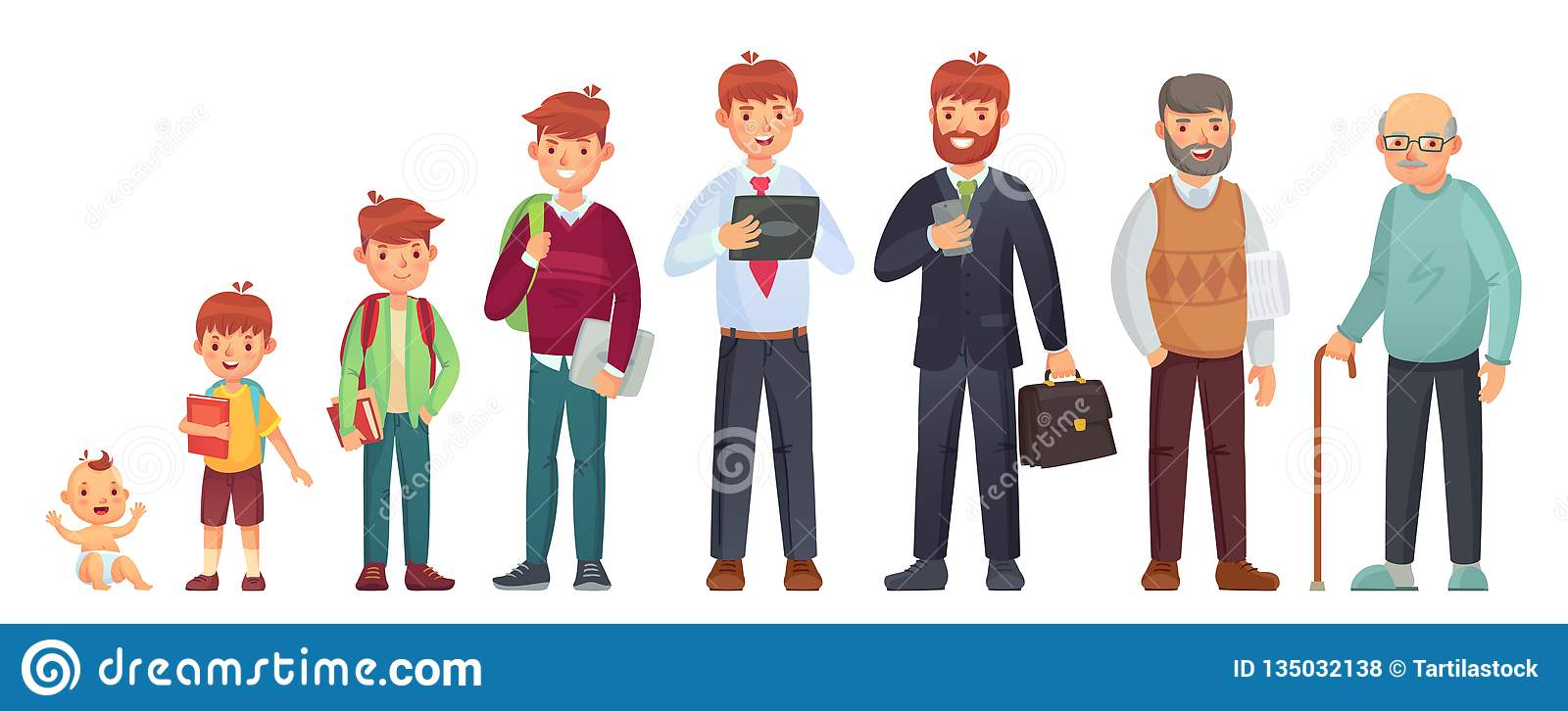 Male different age. Newborn baby, teenage boy and student ages, adult man and old senior. People generations vector