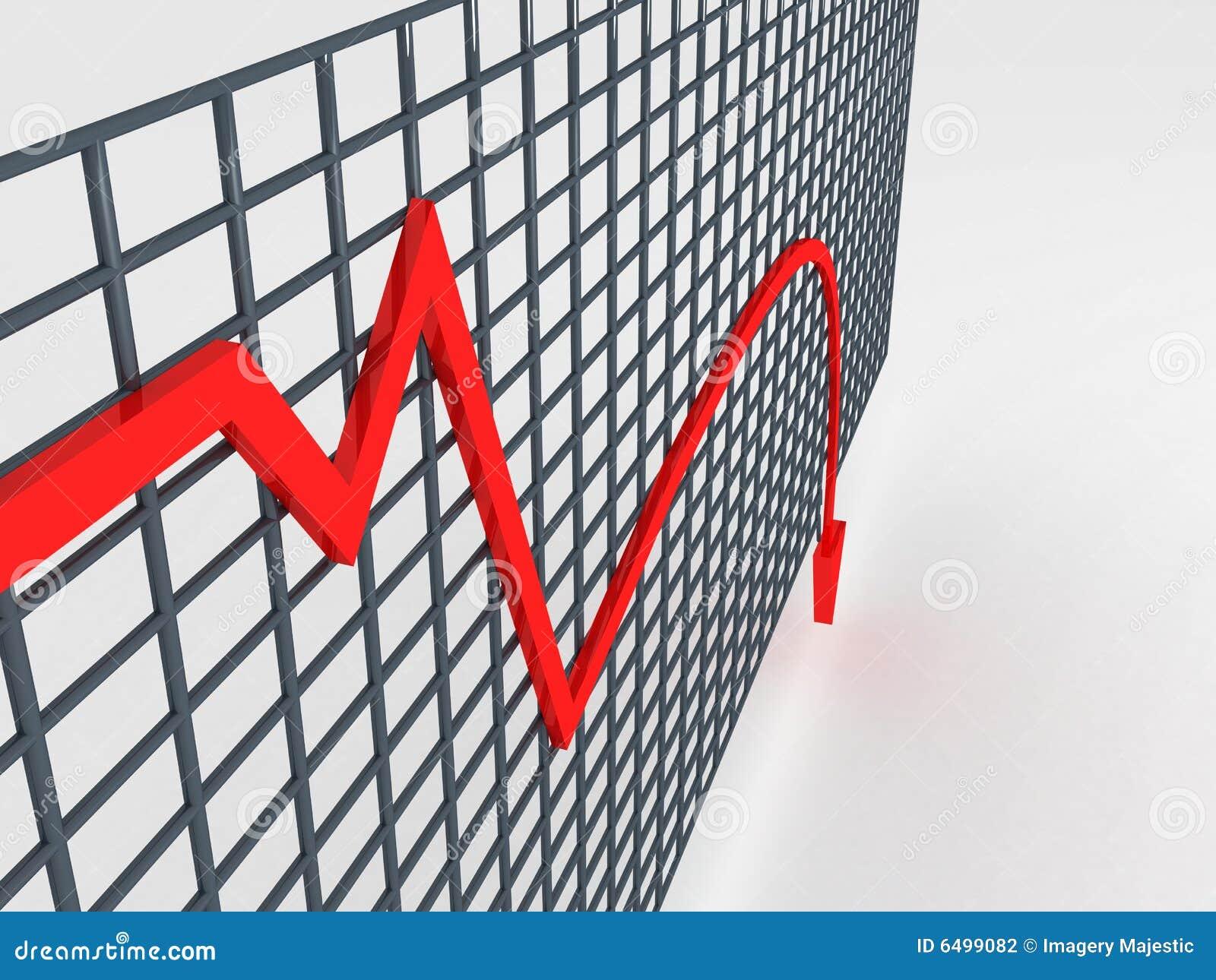 Malejący wykres