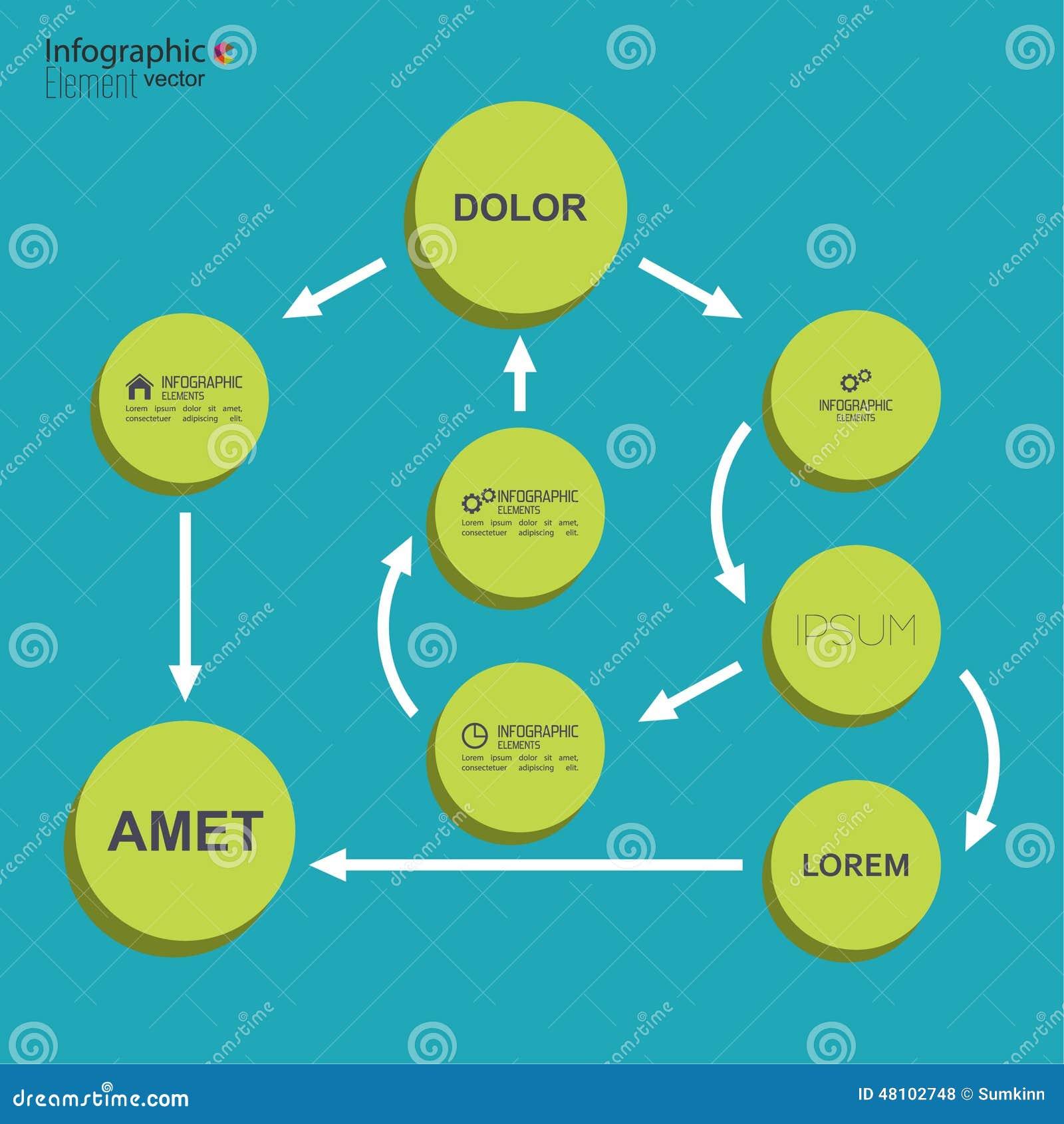 Mall för diagram för företags organisation med rundan