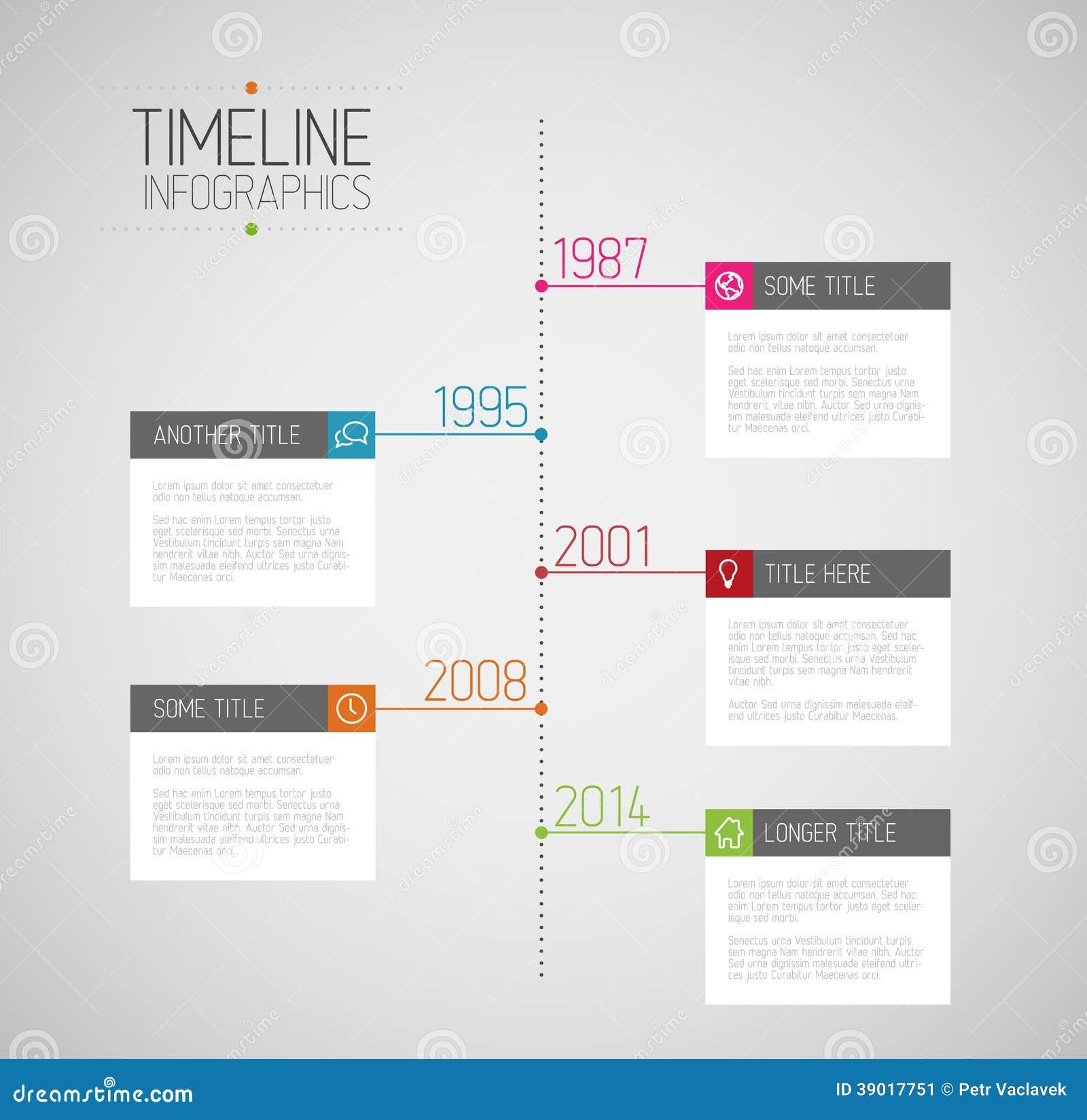 Mall för Infographic timelinerapport