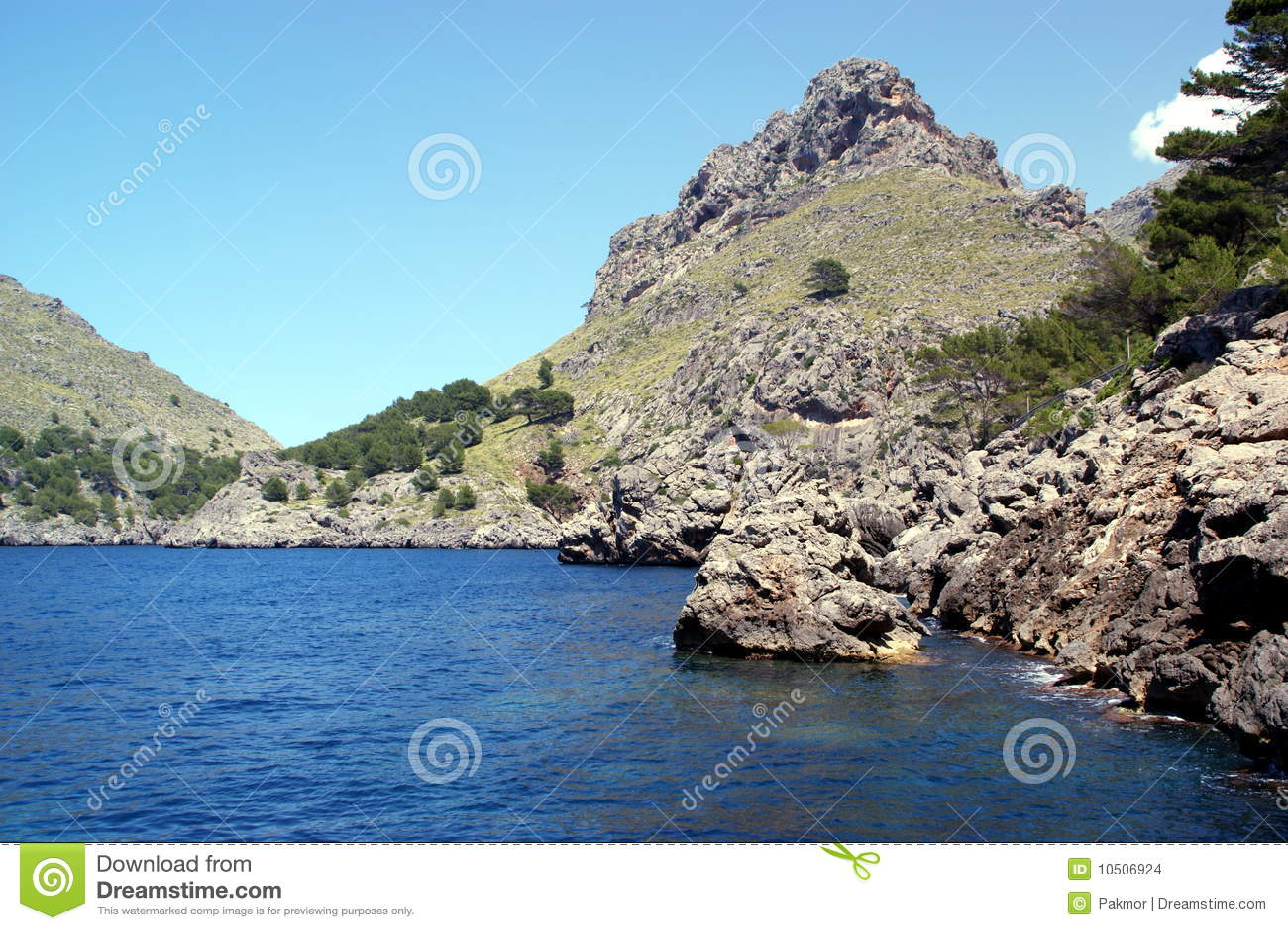 Time In Balearic Islands
