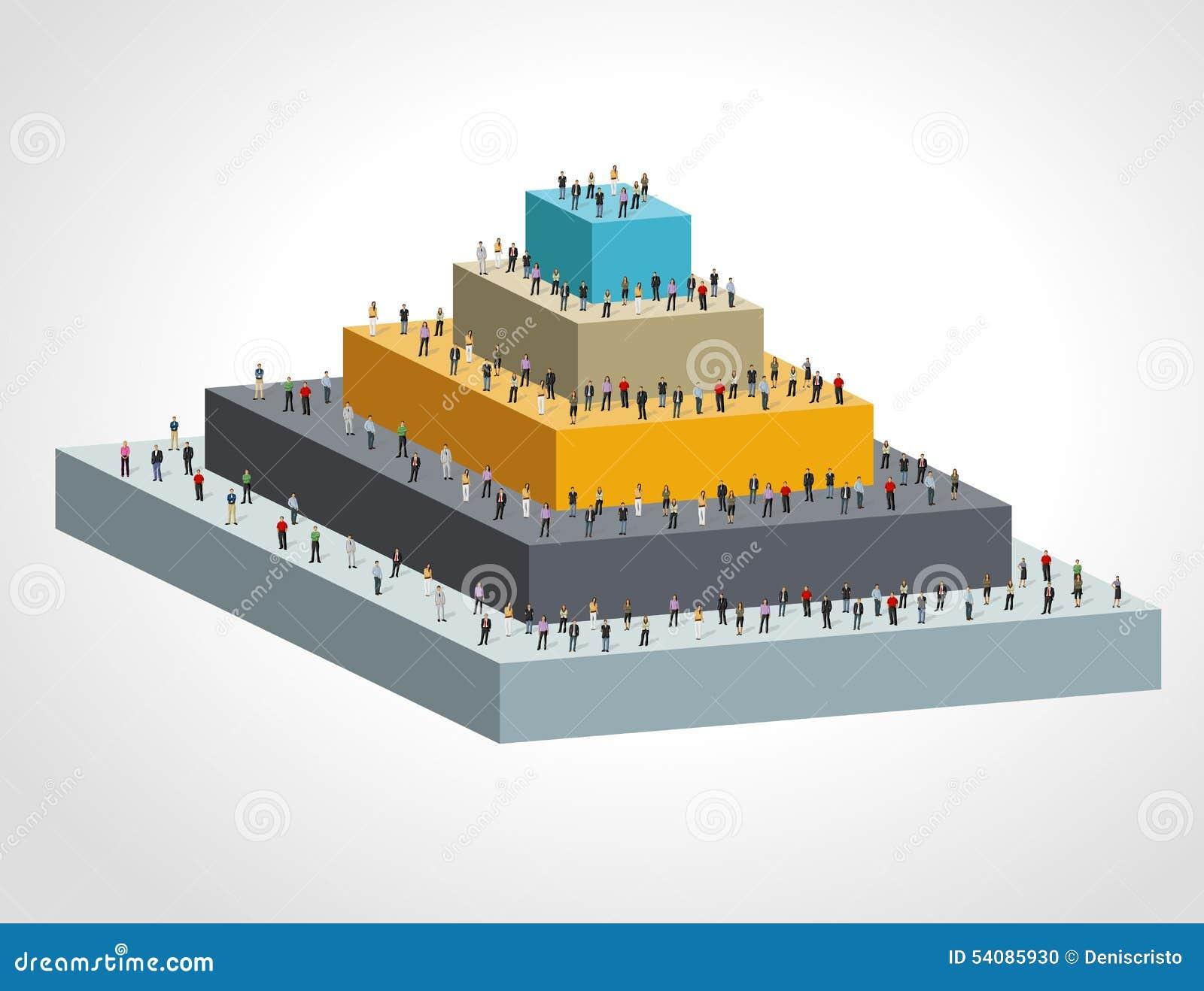 Malplaatje met bedrijfsmensen op piramide