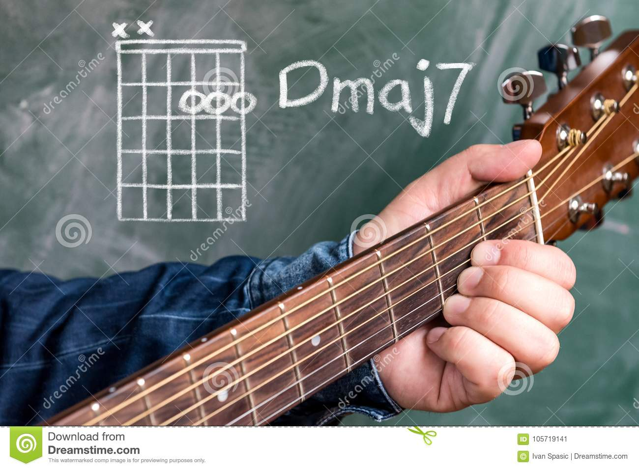 Man Playing Guitar Chords Displayed On A Blackboard Chord D Major 7