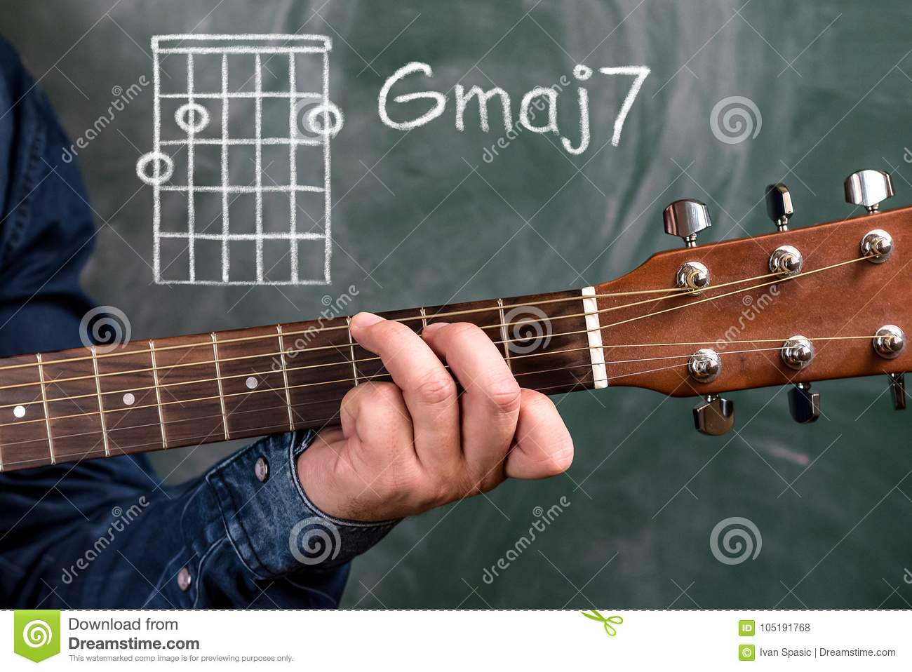 Man Playing Guitar Chords Displayed On A Blackboard Chord Gmaj7