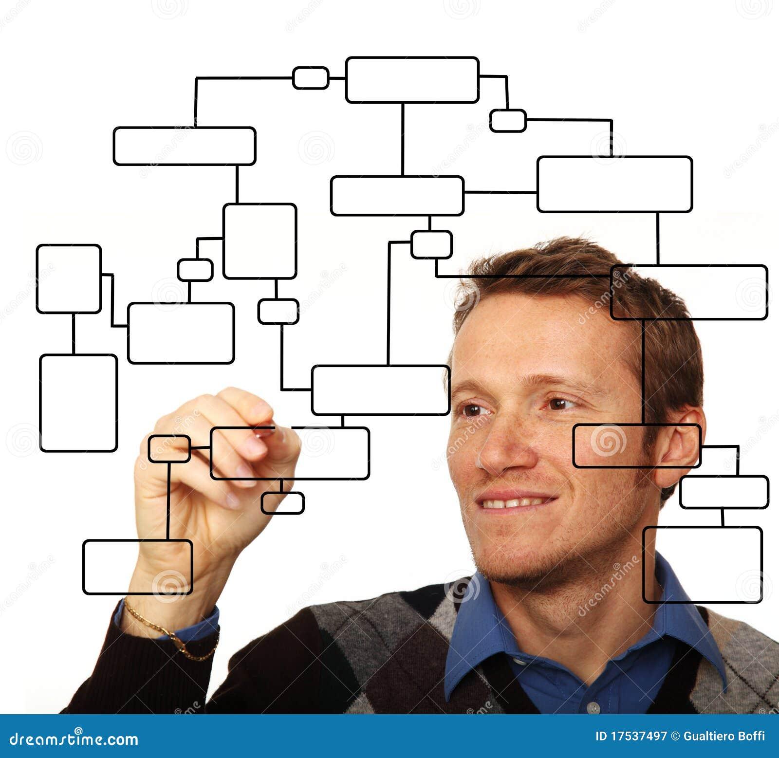 Man Draw Flowchart Stock Image Image Of Flowchart Person 17537497