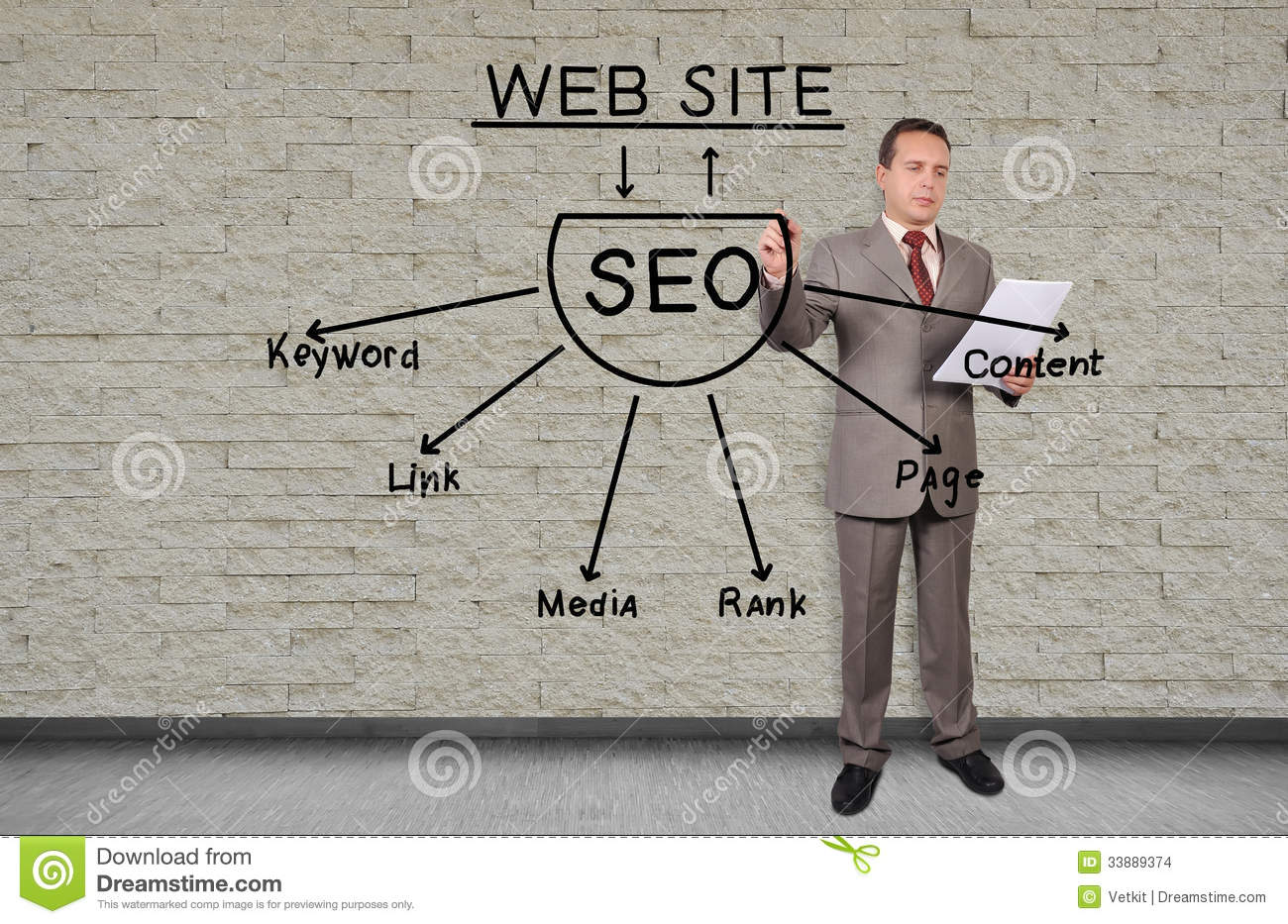 Businessman drawing seo scheme on a invisible wall