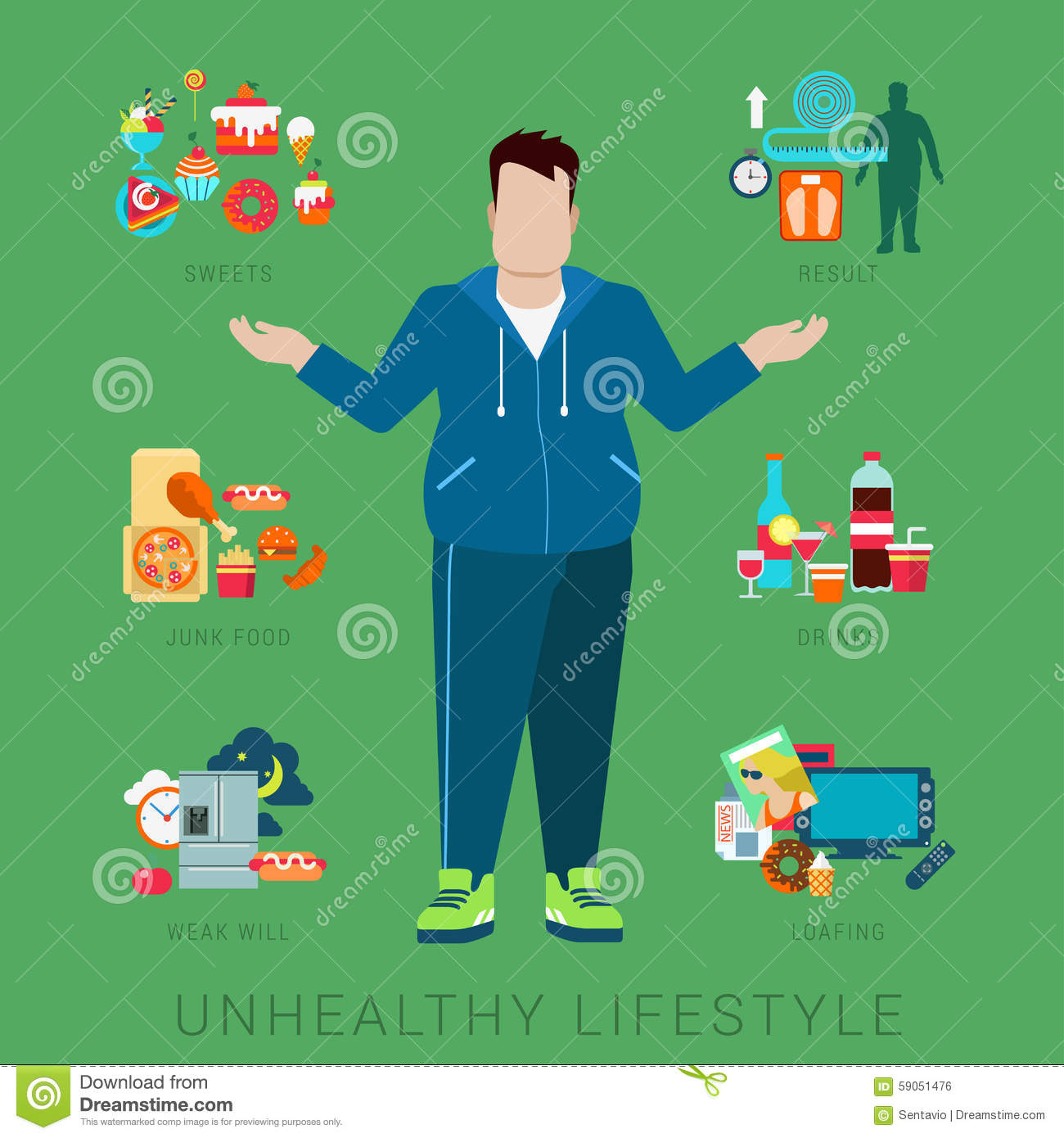 Eating, fast food, food, junk food, lifestyle, ordering ... |Unhealthy Lifestyle Icon