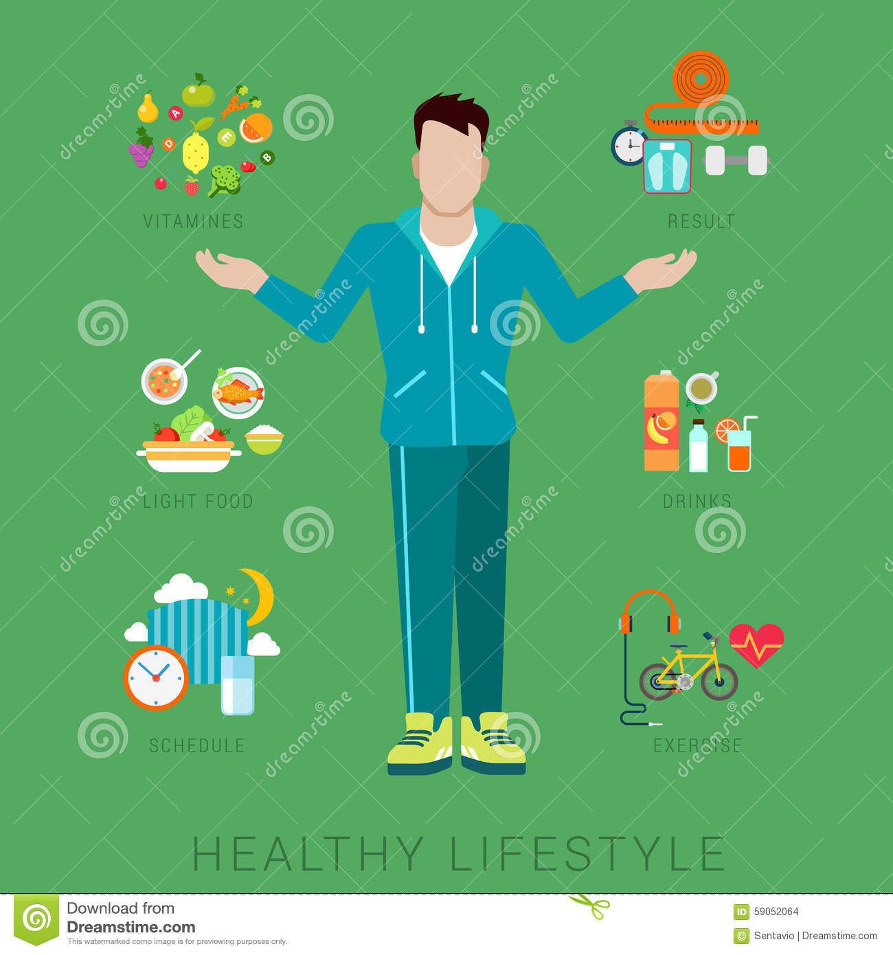 concept of healthy life style Health is more than the absence of disease it is a resource that allows people to realize their aspirations, satisfy their needs and to cope with the environment in order to live a long, productive, and fruitful life 25, 29-31 in this sense, health enables social, economic and personal development fundamental to well-being 25, 30, 31 health.