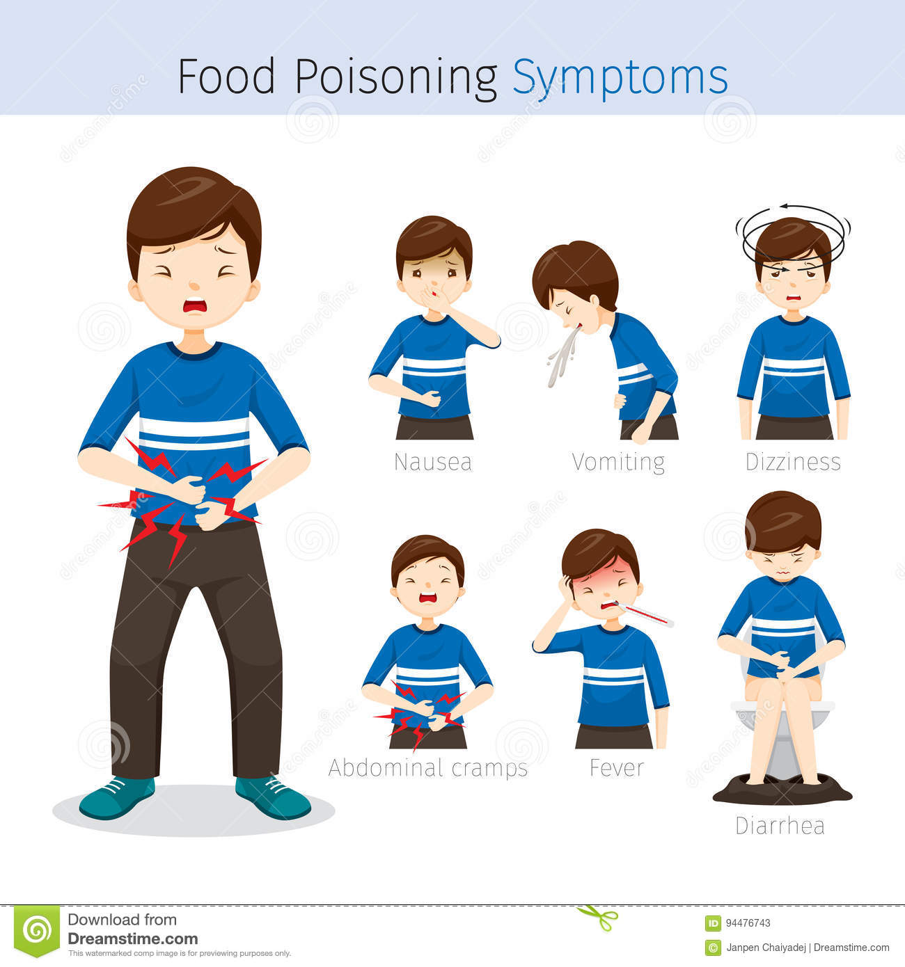 Food Poisoning With Stomache Pain