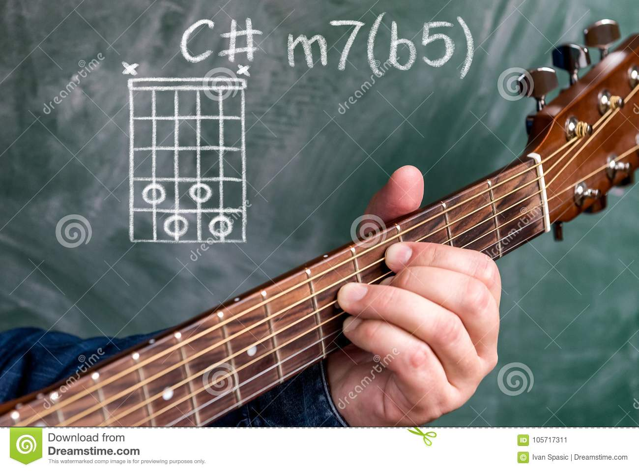 Man Playing Guitar Chords Displayed On A Blackboard Chord C Minor