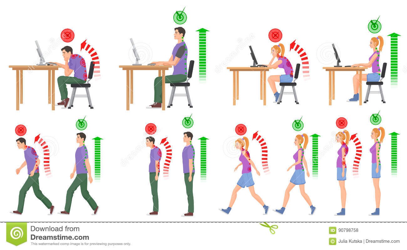 Man And Woman In Correct And Wrong Positions For Spine