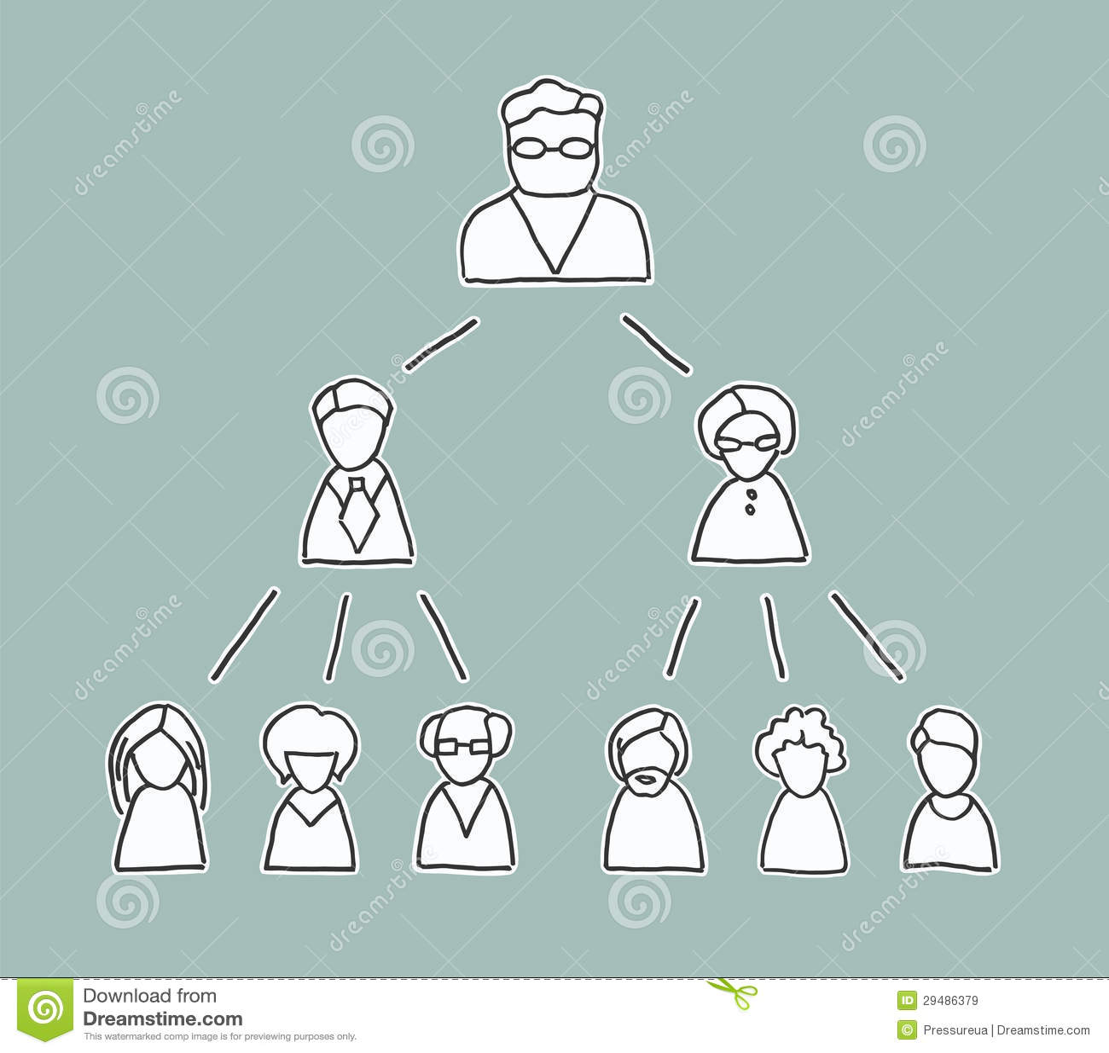 Management chart illustration