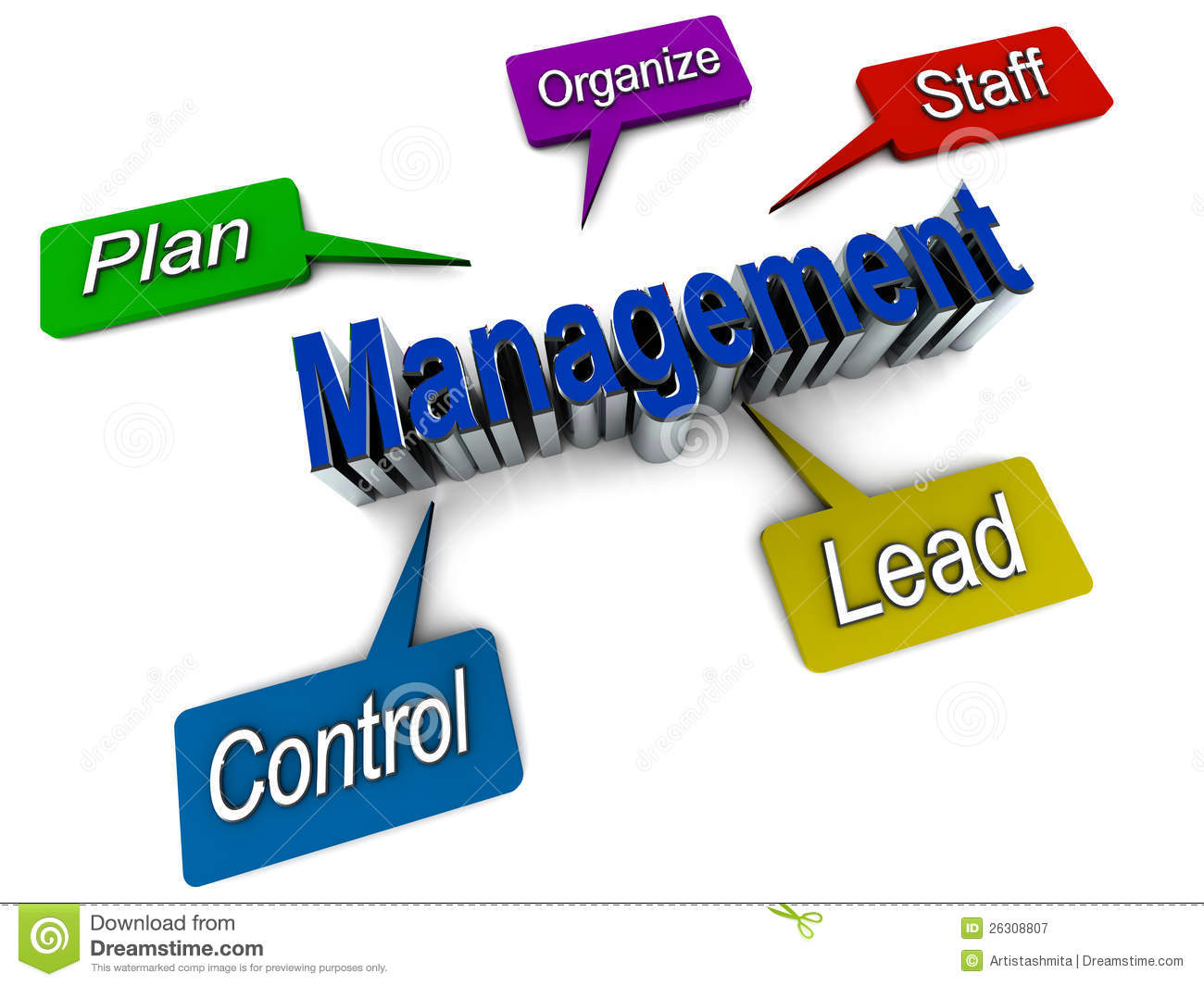 application of management functions This article explains the administrative theory of the five functions of management by henri fayol in a practical way after reading you will understand the basics of these powerful principles of management.