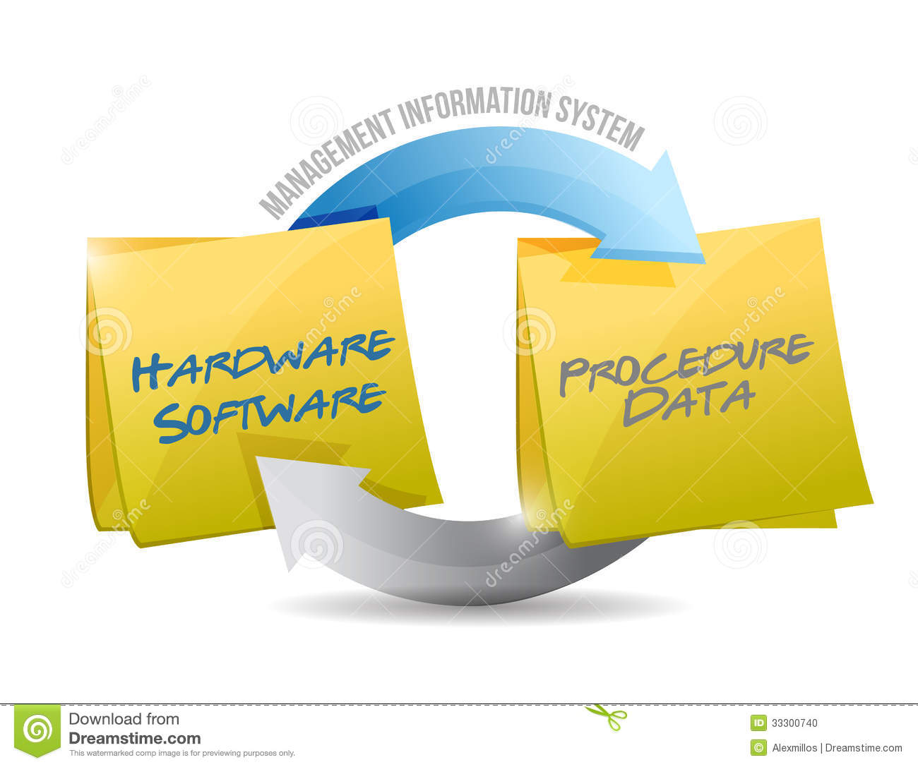 management information system diagram stock photo   image    management information system diagram
